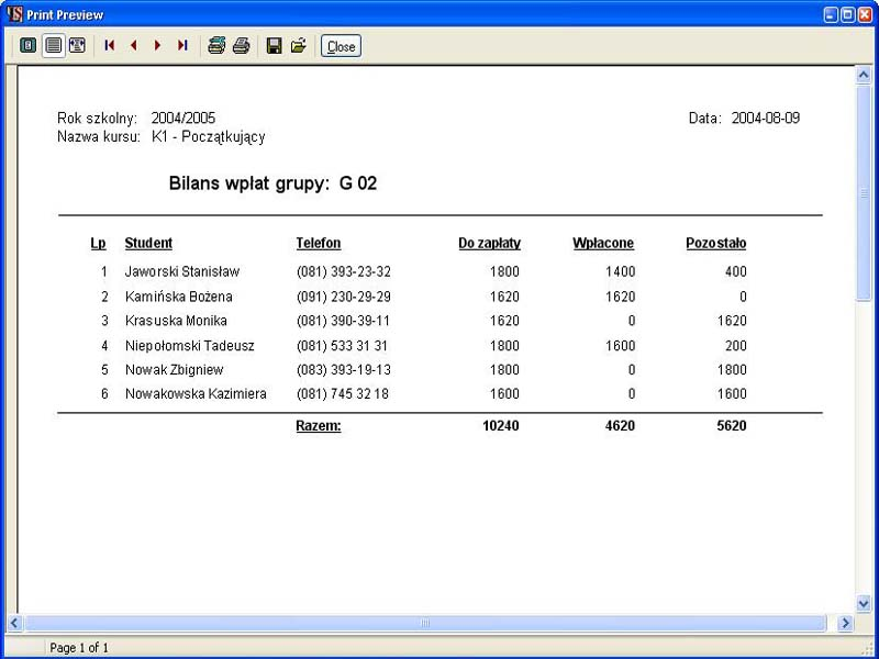 Finanse szkoły - bilans grupy